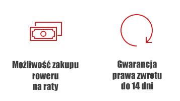 Sklep rowerowy Śląsk